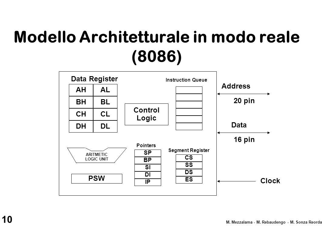 10 M. Mezzalama - M. Rebaudengo - M. Sonza Reorda Modello Architetturale in modo reale (8086) AH BH CH DH AL BL CL DL Control Logic Instruction Queue