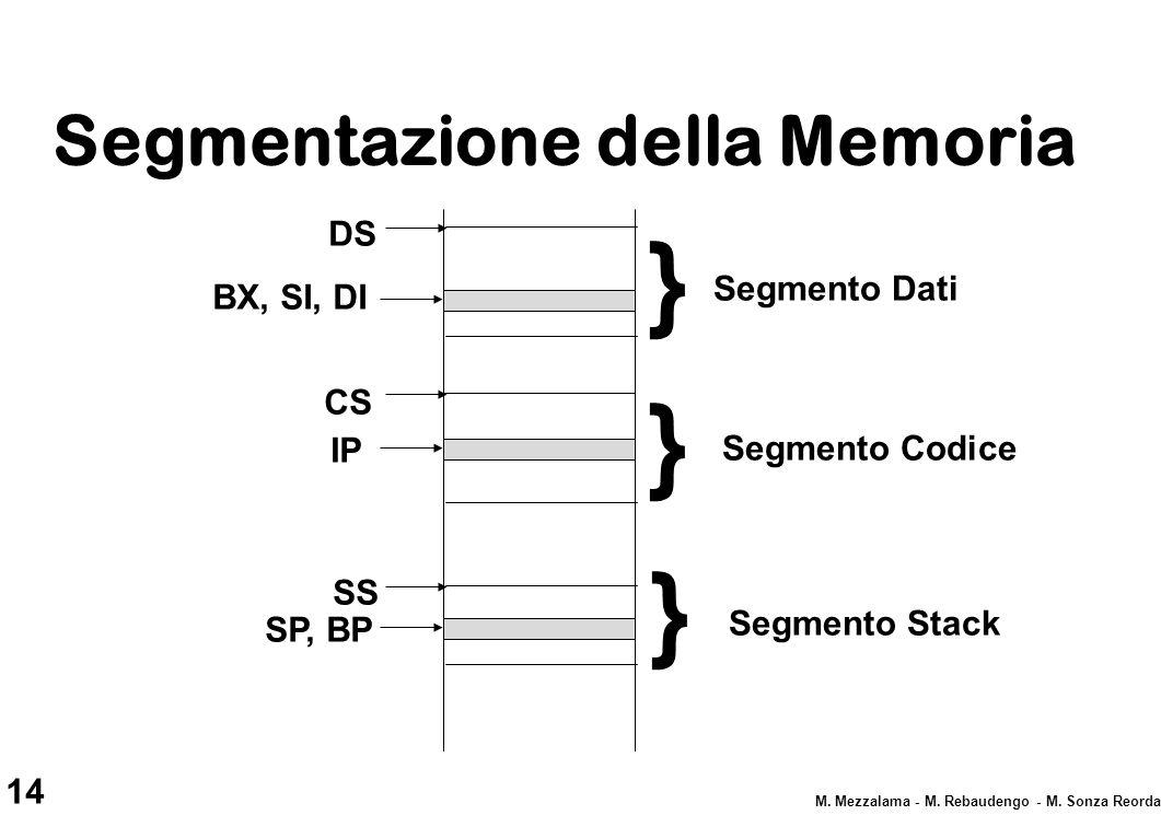 14 M. Mezzalama - M. Rebaudengo - M. Sonza Reorda Segmentazione della Memoria } } } Segmento Dati Segmento Codice Segmento Stack DS BX, SI, DI CS IP S