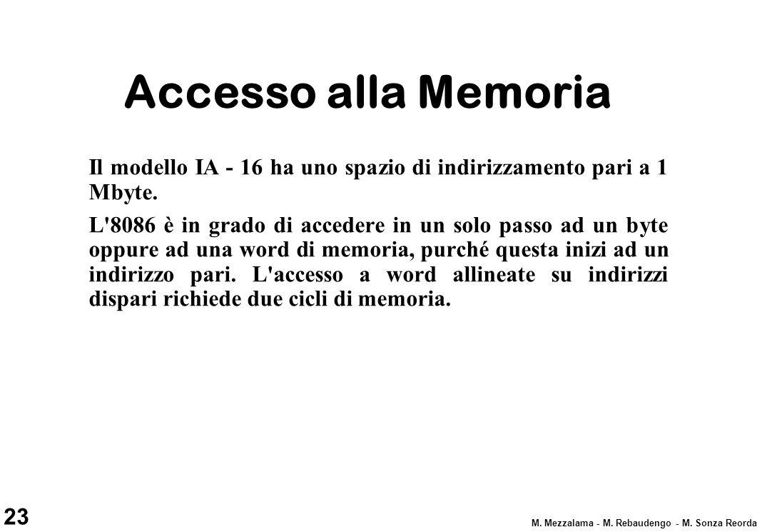 23 M. Mezzalama - M. Rebaudengo - M. Sonza Reorda Accesso alla Memoria Il modello IA - 16 ha uno spazio di indirizzamento pari a 1 Mbyte. L'8086 è in