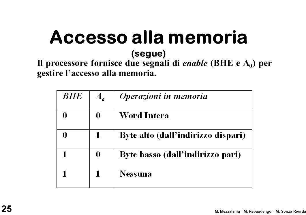 25 M. Mezzalama - M. Rebaudengo - M. Sonza Reorda Accesso alla memoria (segue) Il processore fornisce due segnali di enable (BHE e A 0 ) per gestire l