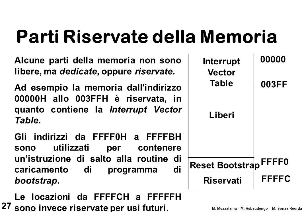 27 M. Mezzalama - M. Rebaudengo - M. Sonza Reorda Parti Riservate della Memoria 00000 003FF FFFF0 FFFFC Interrupt Vector Table Reset Bootstrap Riserva