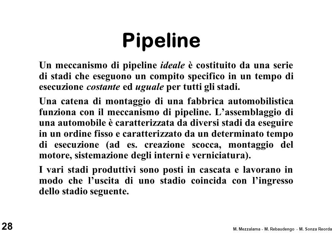28 M. Mezzalama - M. Rebaudengo - M. Sonza Reorda Pipeline Un meccanismo di pipeline ideale è costituito da una serie di stadi che eseguono un compito
