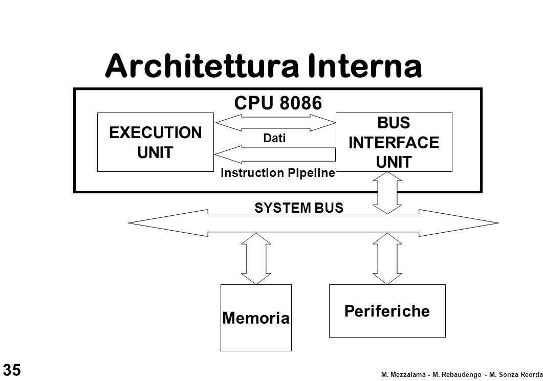 35 M. Mezzalama - M. Rebaudengo - M. Sonza Reorda Architettura Interna CPU 8086 EXECUTION UNIT BUS INTERFACE UNIT SYSTEM BUS Instruction Pipeline Memo