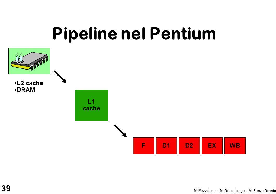 39 M. Mezzalama - M. Rebaudengo - M. Sonza Reorda Pipeline nel Pentium L1 cache FD2EXWBD1 L2 cache DRAM
