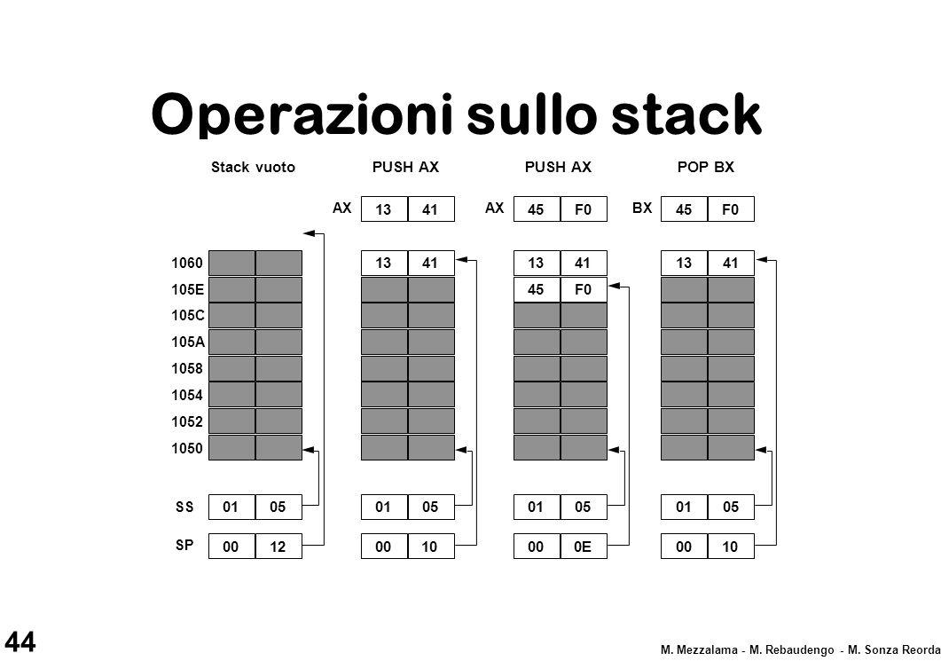 44 M. Mezzalama - M. Rebaudengo - M. Sonza Reorda Operazioni sullo stack 010500 SS SP 1060 105E 105C 105A 1058 1054 1052 1050 Stack vuoto 01050010 134