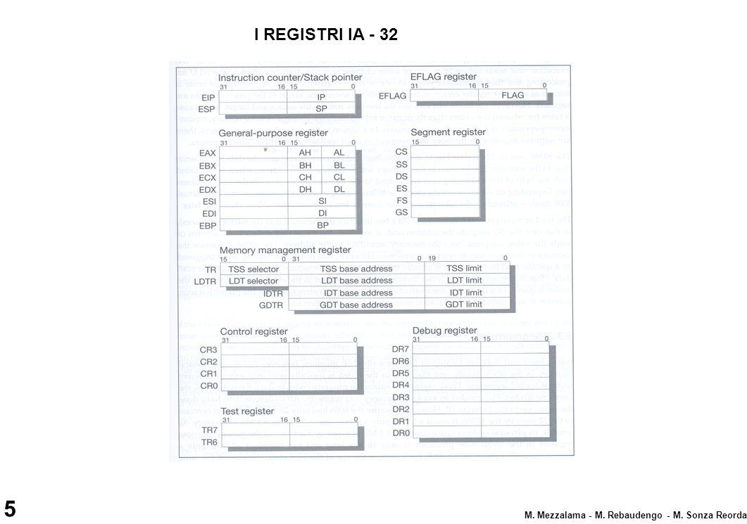 5 M. Mezzalama - M. Rebaudengo - M. Sonza Reorda I REGISTRI IA - 32