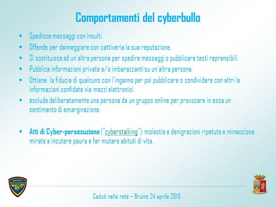 Comportamenti del cyberbullo Spedisce messaggi con insulti. Offende per danneggiare con cattiveria la sua reputazione, Si sostituisce ad un'altra pers