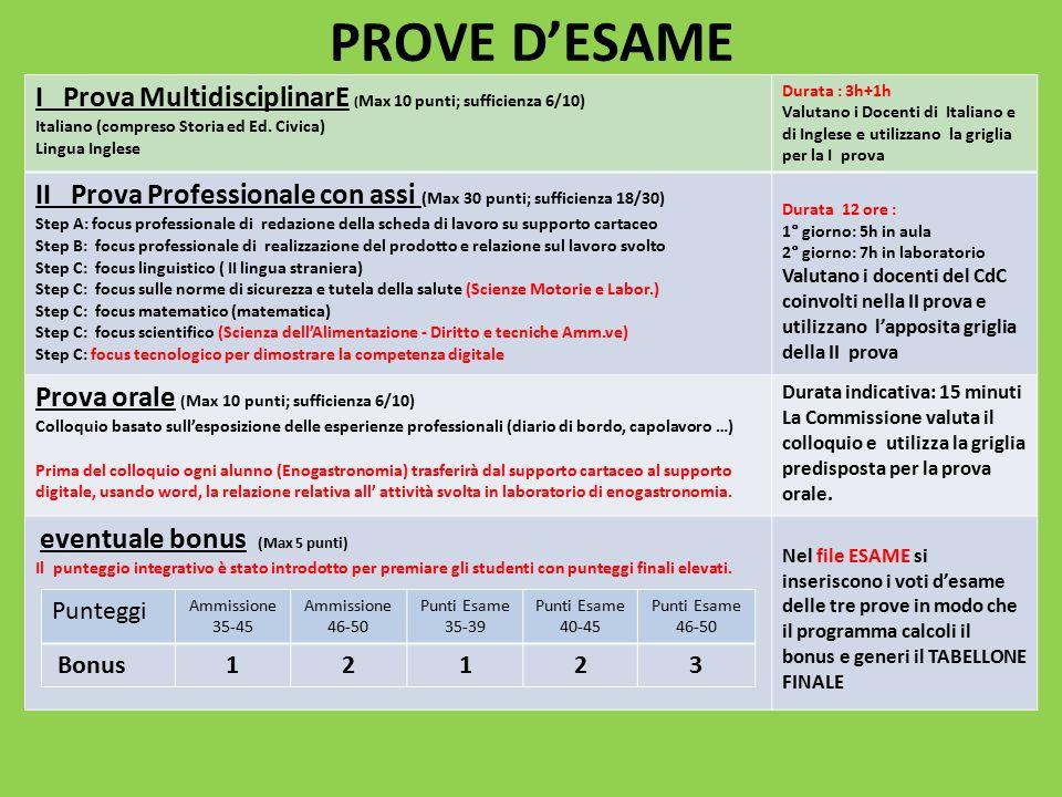 PROVE D'ESAME I Prova MultidisciplinarE ( Max 10 punti; sufficienza 6/10) Italiano (compreso Storia ed Ed. Civica) Lingua Inglese Durata : 3h+1h Valut