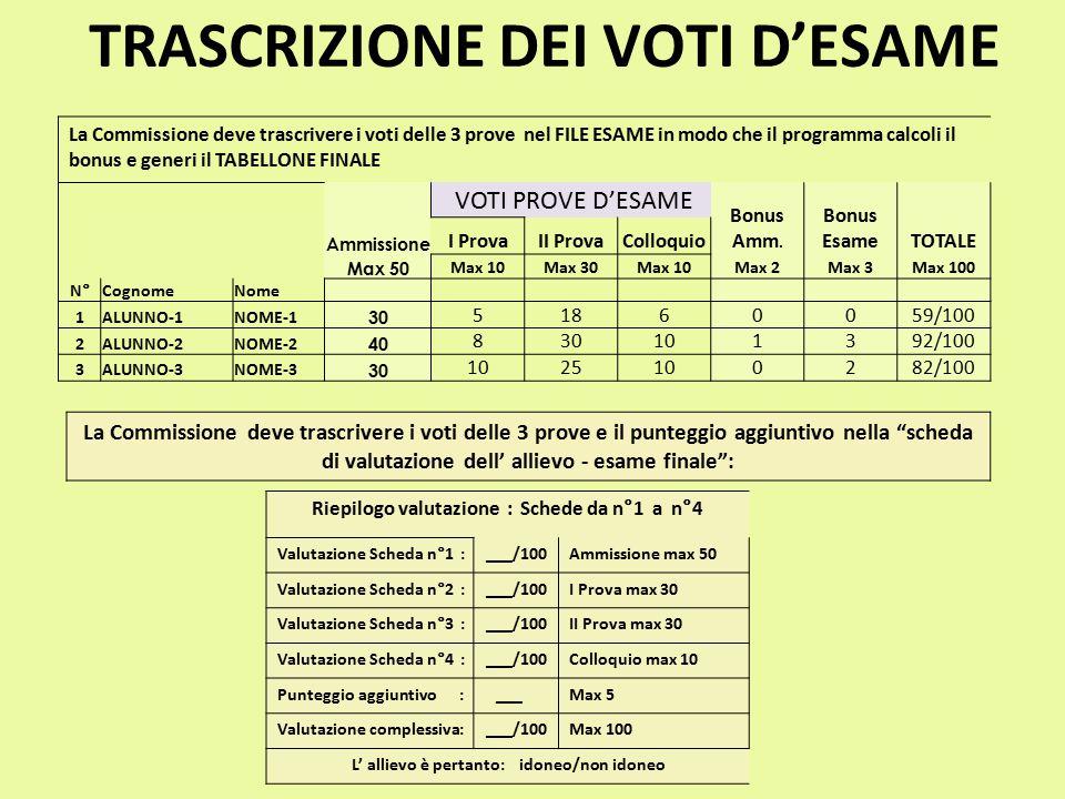 TRASCRIZIONE DEI VOTI D'ESAME La Commissione deve trascrivere i voti delle 3 prove nel FILE ESAME in modo che il programma calcoli il bonus e generi i