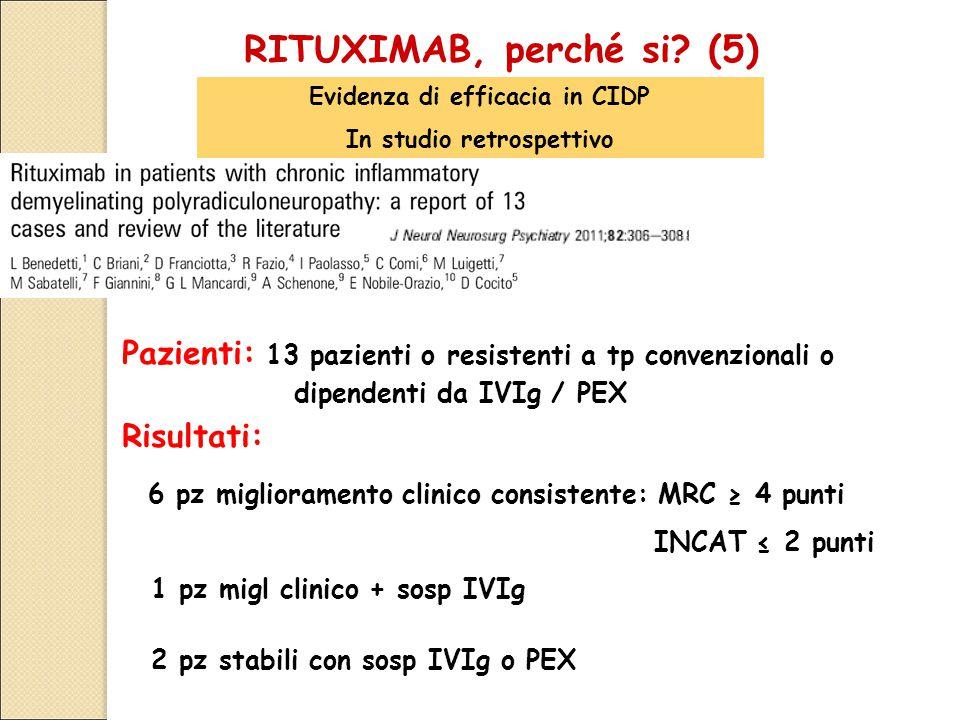 Pazienti: 13 pazienti o resistenti a tp convenzionali o dipendenti da IVIg / PEX Risultati: 6 pz miglioramento clinico consistente: MRC ≥ 4 punti INCAT ≤ 2 punti 1 pz migl clinico + sosp IVIg 2 pz stabili con sosp IVIg o PEX RITUXIMAB, perché si.