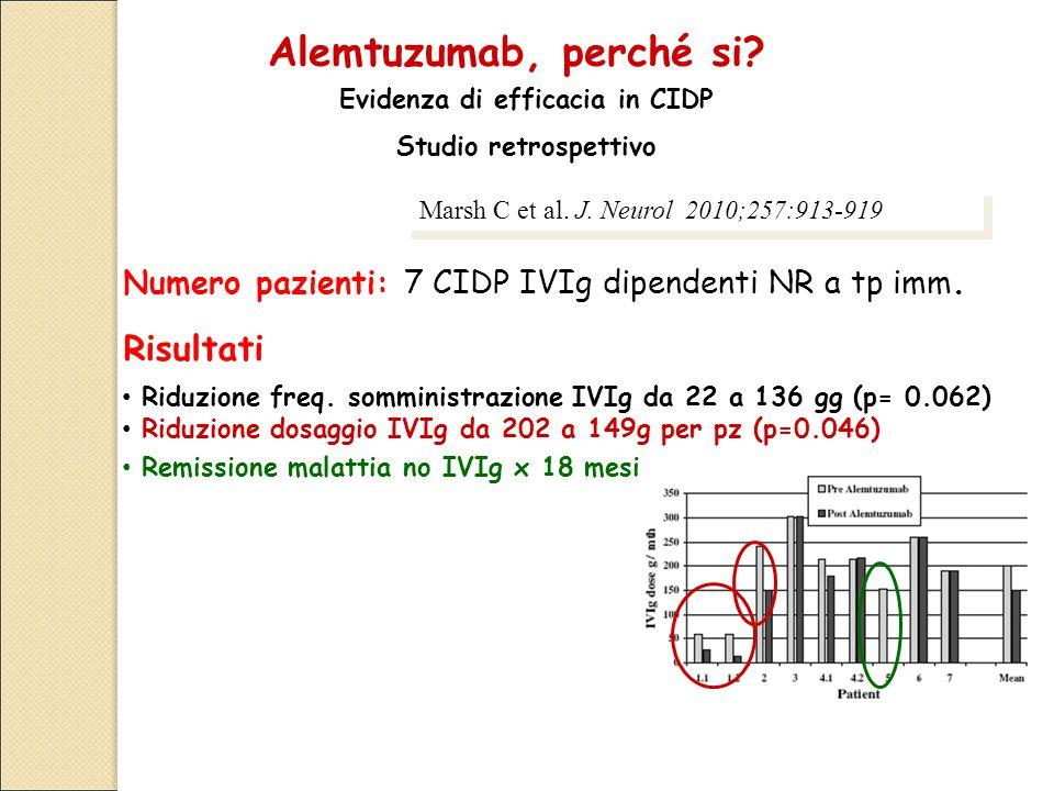 Numero pazienti: 7 CIDP IVIg dipendenti NR a tp imm. Risultati Riduzione freq. somministrazione IVIg da 22 a 136 gg (p= 0.062) Riduzione dosaggio IVIg