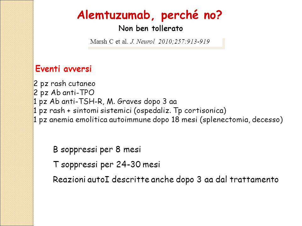 Marsh C et al. J. Neurol 2010;257:913-919 Eventi avversi 2 pz rash cutaneo 2 pz Ab anti-TPO 1 pz Ab anti-TSH-R, M. Graves dopo 3 aa 1 pz rash + sintom
