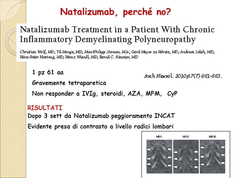 1 pz 61 aa Gravemente tetraparetica Non responder a IVIg, steroidi, AZA, MFM, CyP RISULTATI Dopo 3 sett da Natalizumab peggioramento INCAT Evidente pr
