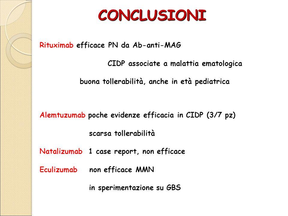 CONCLUSIONI Rituximab efficace PN da Ab-anti-MAG CIDP associate a malattia ematologica buona tollerabilità, anche in età pediatrica Alemtuzumab poche