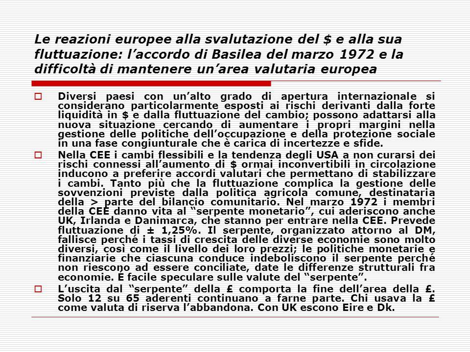 Le reazioni europee alla svalutazione del $ e alla sua fluttuazione: l'accordo di Basilea del marzo 1972 e la difficoltà di mantenere un'area valutari