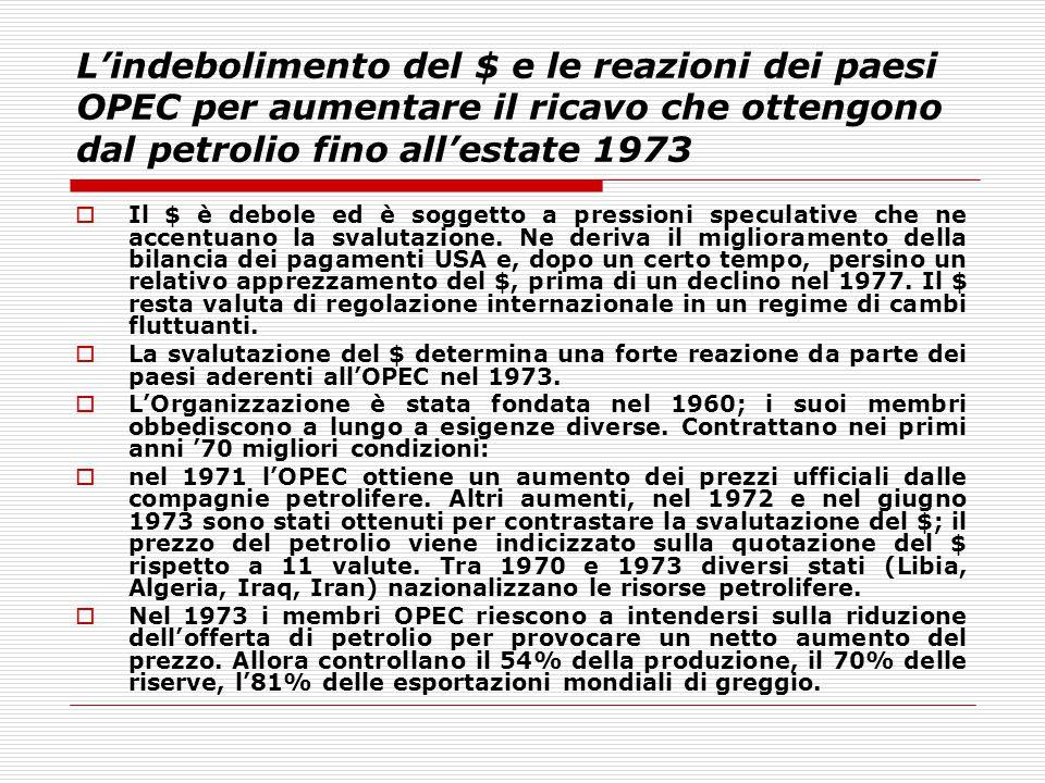 L'indebolimento del $ e le reazioni dei paesi OPEC per aumentare il ricavo che ottengono dal petrolio fino all'estate 1973  Il $ è debole ed è sogget