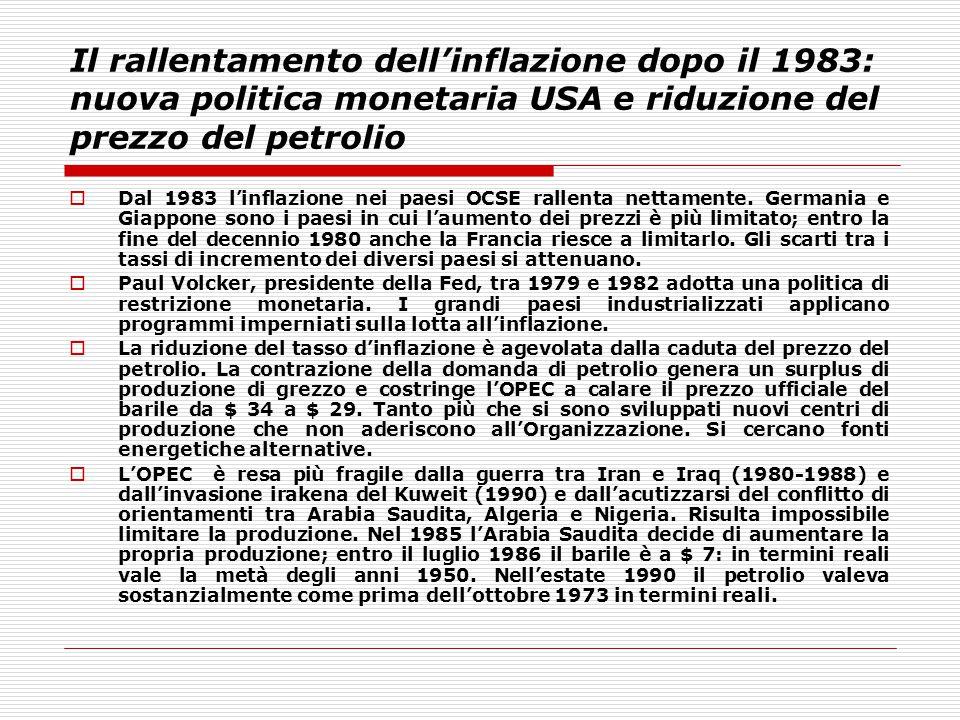 Il rallentamento dell'inflazione dopo il 1983: nuova politica monetaria USA e riduzione del prezzo del petrolio  Dal 1983 l'inflazione nei paesi OCSE