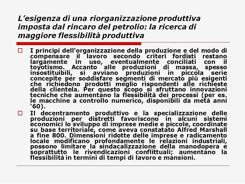 L'esigenza di una riorganizzazione produttiva imposta dal rincaro del petrolio: la ricerca di maggiore flessibilità produttiva  I principi dell'organ