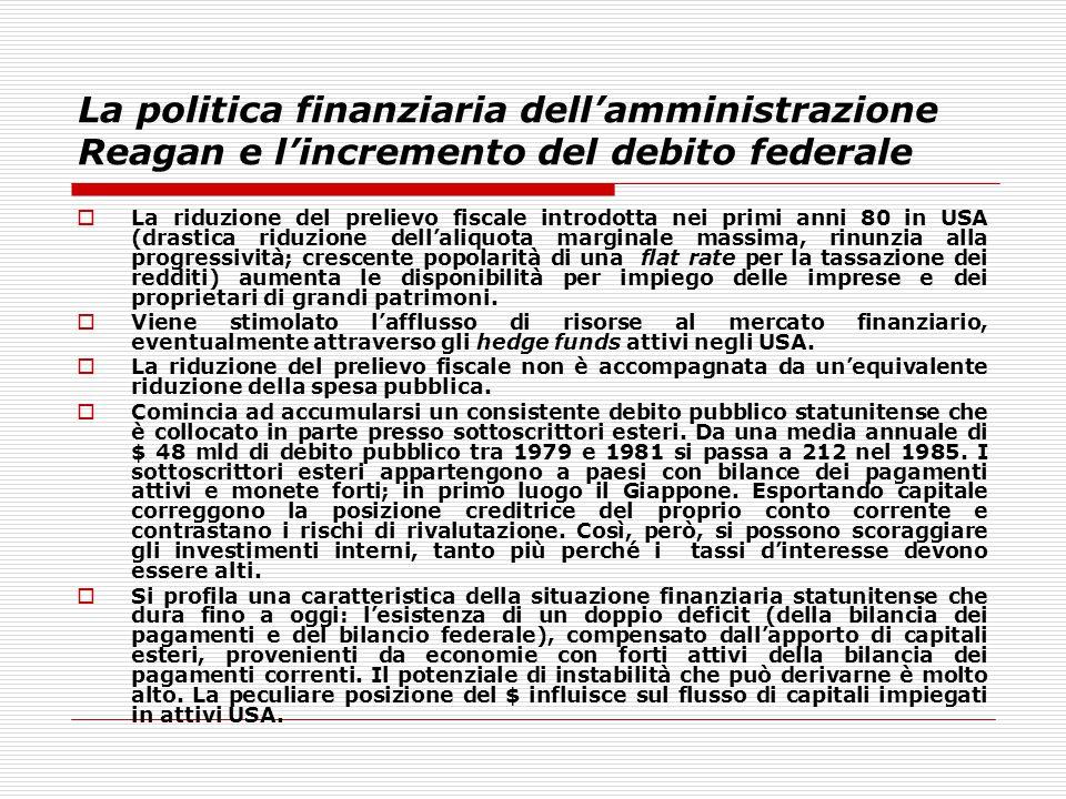 La politica finanziaria dell'amministrazione Reagan e l'incremento del debito federale  La riduzione del prelievo fiscale introdotta nei primi anni 8