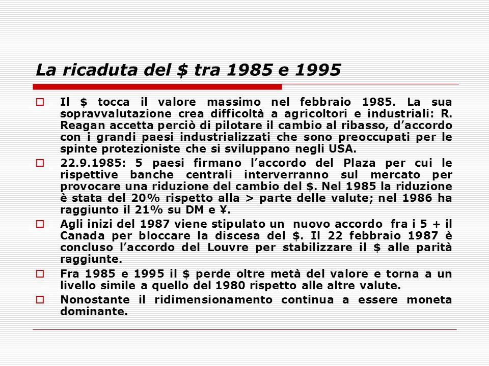 La ricaduta del $ tra 1985 e 1995  Il $ tocca il valore massimo nel febbraio 1985. La sua sopravvalutazione crea difficoltà a agricoltori e industria