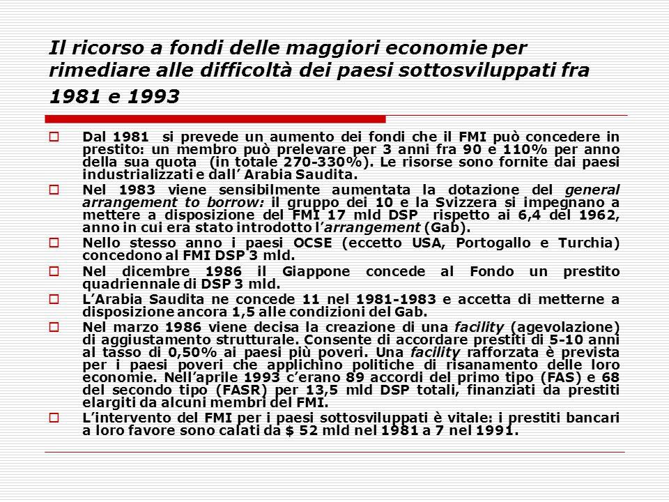 Il ricorso a fondi delle maggiori economie per rimediare alle difficoltà dei paesi sottosviluppati fra 1981 e 1993  Dal 1981 si prevede un aumento de