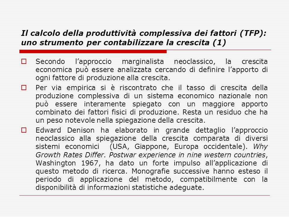 Il calcolo della produttività complessiva dei fattori (TFP): uno strumento per contabilizzare la crescita (1)  Secondo l'approccio marginalista neocl
