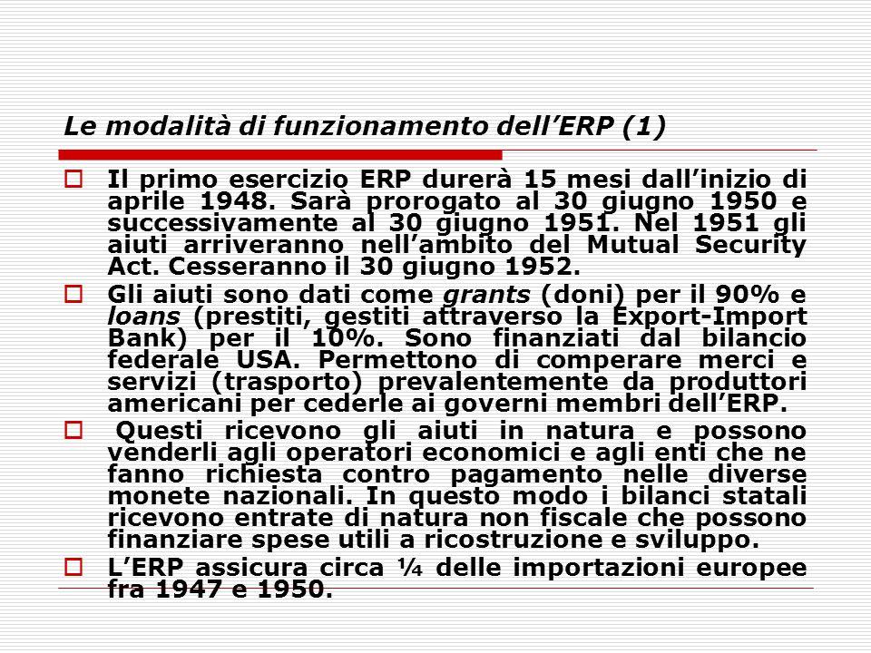Le modalità di funzionamento dell'ERP (1)  Il primo esercizio ERP durerà 15 mesi dall'inizio di aprile 1948. Sarà prorogato al 30 giugno 1950 e succe