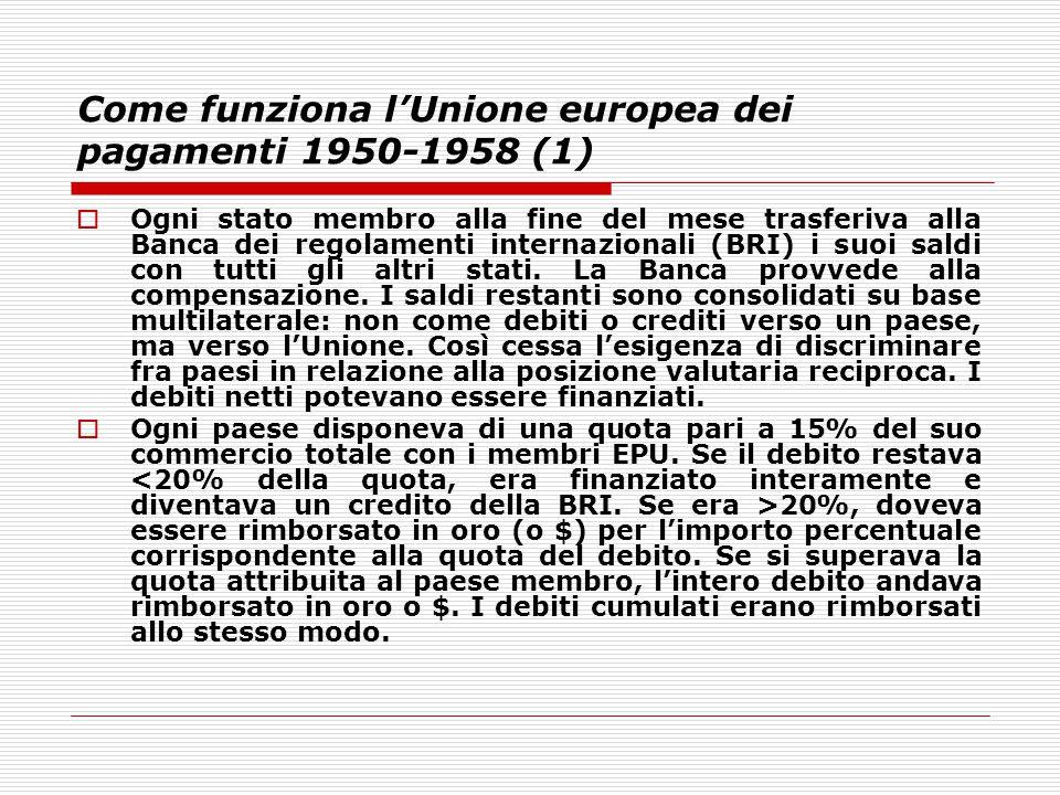 Come funziona l'Unione europea dei pagamenti 1950-1958 (1)  Ogni stato membro alla fine del mese trasferiva alla Banca dei regolamenti internazionali