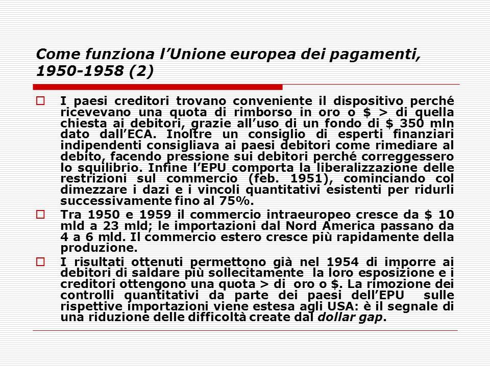 Come funziona l'Unione europea dei pagamenti, 1950-1958 (2)  I paesi creditori trovano conveniente il dispositivo perché ricevevano una quota di rimb