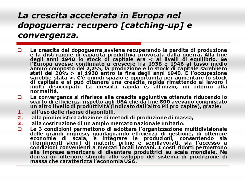 La crescita accelerata in Europa nel dopoguerra: recupero [catching-up] e convergenza.  La crescita del dopoguerra avviene recuperando la perdita di