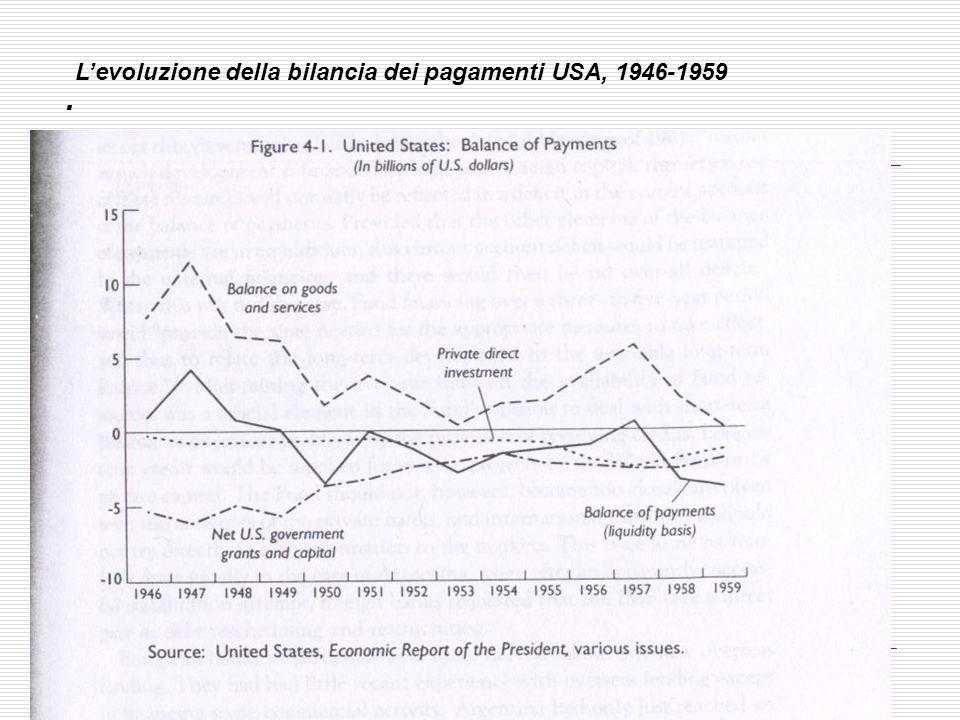 . L'evoluzione della bilancia dei pagamenti USA, 1946-1959
