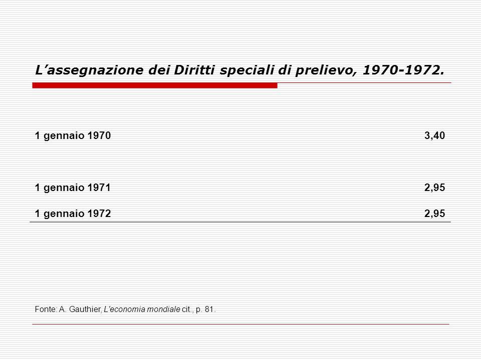 L'assegnazione dei Diritti speciali di prelievo, 1970-1972. 1 gennaio 19703,40 1 gennaio 19712,95 1 gennaio 1972 2,95 Fonte: A. Gauthier, L'economia m