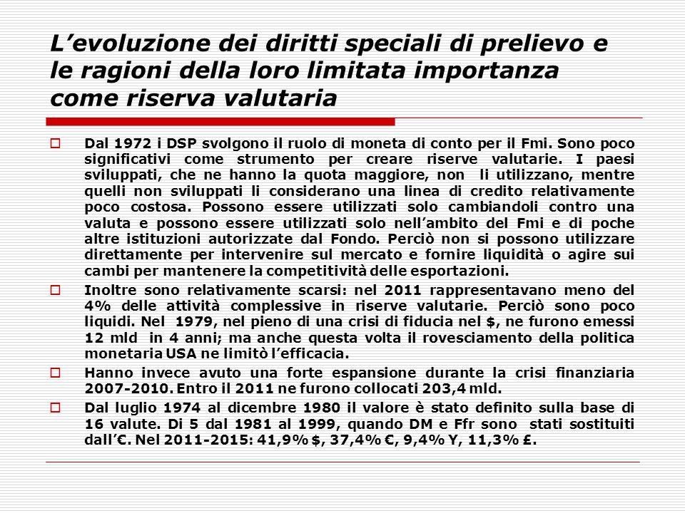 L'evoluzione dei diritti speciali di prelievo e le ragioni della loro limitata importanza come riserva valutaria  Dal 1972 i DSP svolgono il ruolo di
