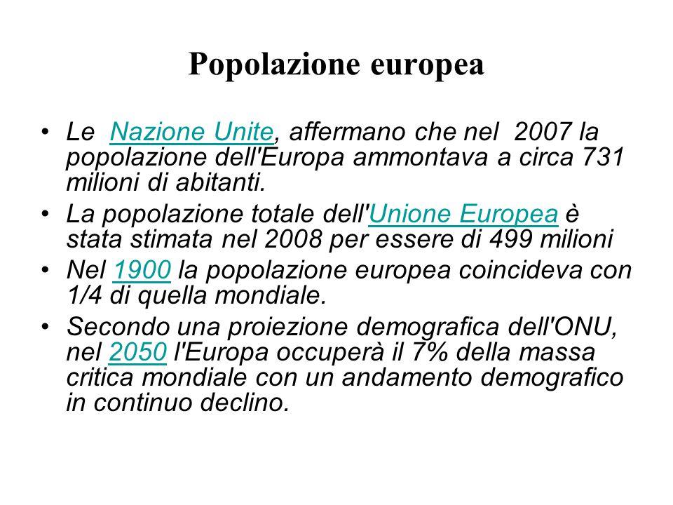 Popolazione europea Le Nazione Unite, affermano che nel 2007 la popolazione dell'Europa ammontava a circa 731 milioni di abitanti.Nazione Unite La pop
