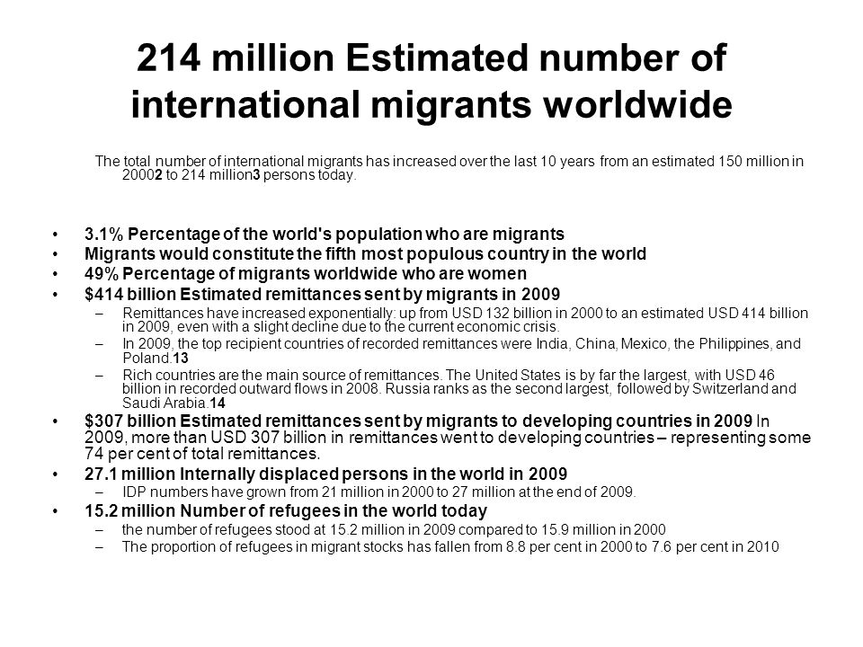 214 million Estimated number of international migrants worldwide The total number of international migrants has increased over the last 10 years from an estimated 150 million in 20002 to 214 million3 persons today.