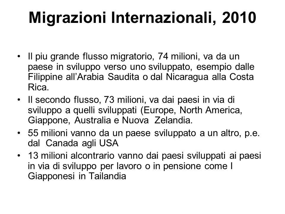 Migrazioni Internazionali, 2010 Il piu grande flusso migratorio, 74 milioni, va da un paese in sviluppo verso uno sviluppato, esempio dalle Filippine