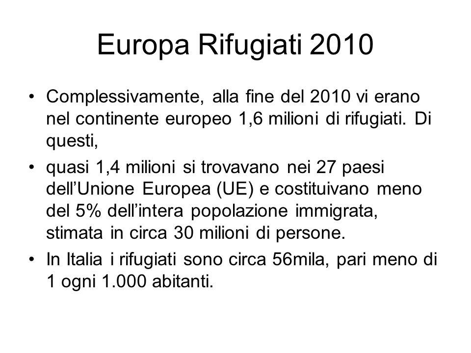 Europa Rifugiati 2010 Complessivamente, alla fine del 2010 vi erano nel continente europeo 1,6 milioni di rifugiati.