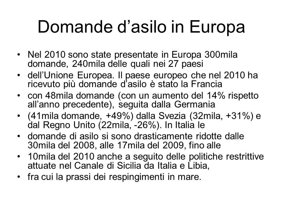 Domande d'asilo in Europa Nel 2010 sono state presentate in Europa 300mila domande, 240mila delle quali nei 27 paesi dell'Unione Europea. Il paese eur