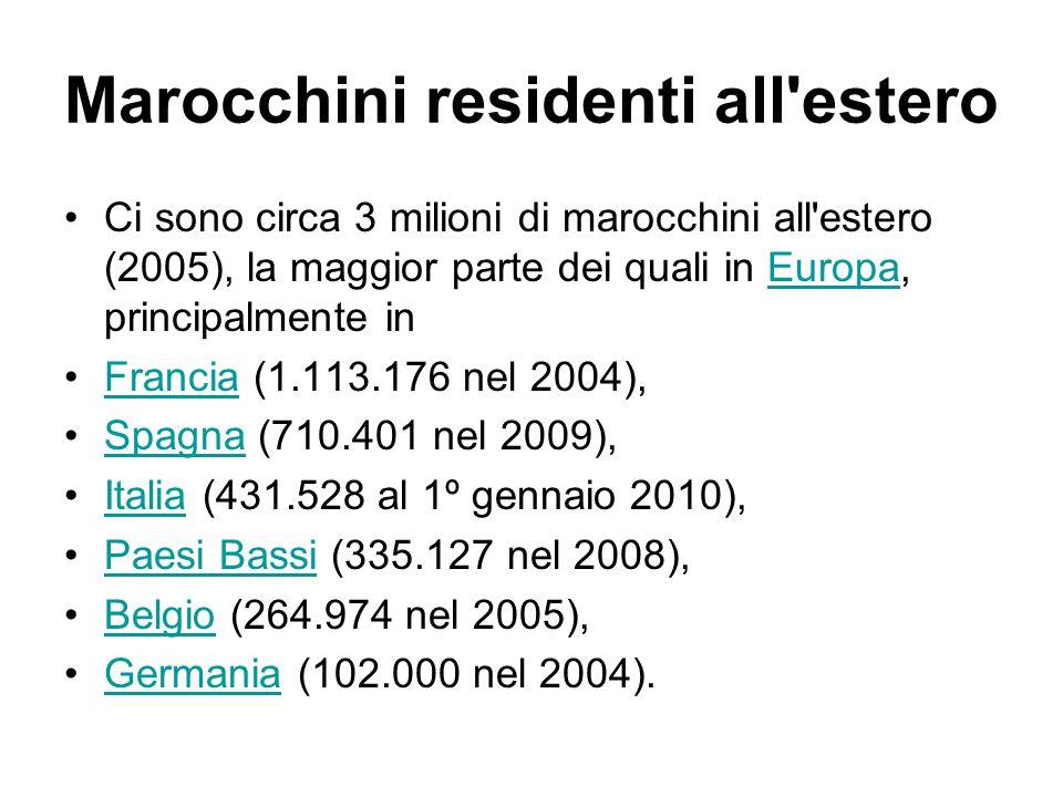 Marocchini residenti all estero Ci sono circa 3 milioni di marocchini all estero (2005), la maggior parte dei quali in Europa, principalmente in Europa Francia (1.113.176 nel 2004), Francia Spagna (710.401 nel 2009), Spagna Italia (431.528 al 1º gennaio 2010), Italia Paesi Bassi (335.127 nel 2008), Paesi Bassi Belgio (264.974 nel 2005), Belgio Germania (102.000 nel 2004).Germania
