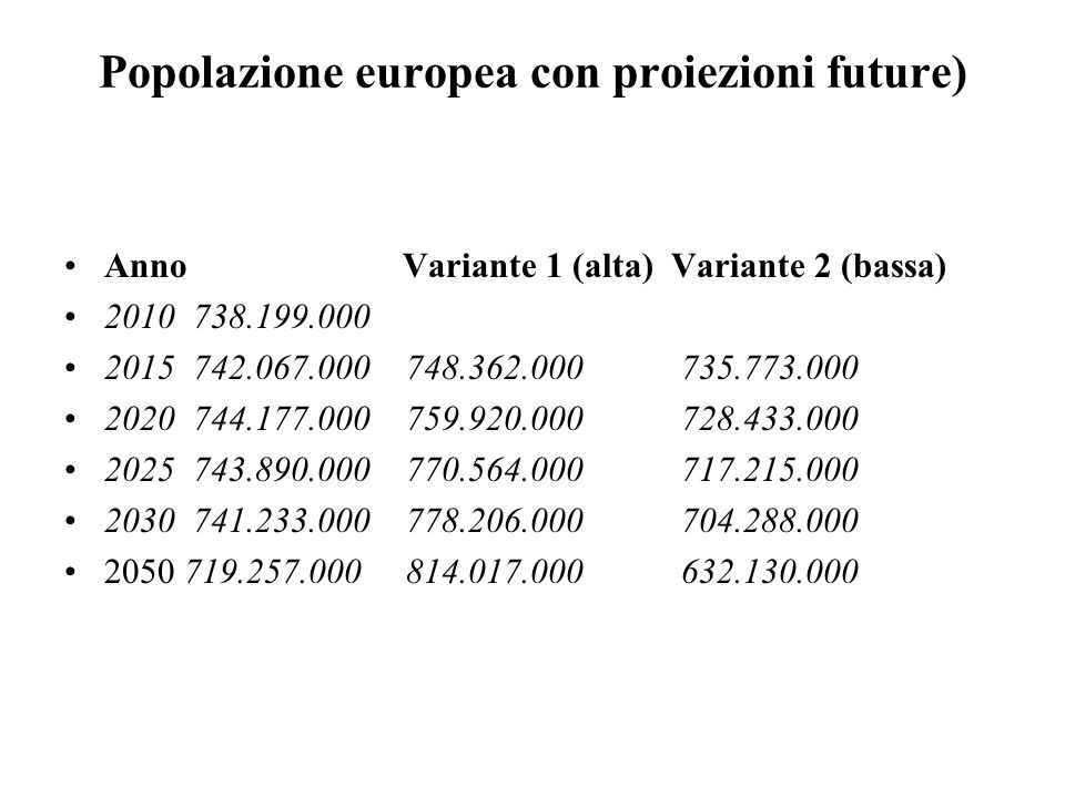 Popolazione europea con proiezioni future) Anno Variante 1 (alta) Variante 2 (bassa) 2010 738.199.000 2015 742.067.000 748.362.000 735.773.000 2020 744.177.000 759.920.000 728.433.000 2025 743.890.000 770.564.000 717.215.000 2030 741.233.000 778.206.000 704.288.000 2050 719.257.000 814.017.000 632.130.000