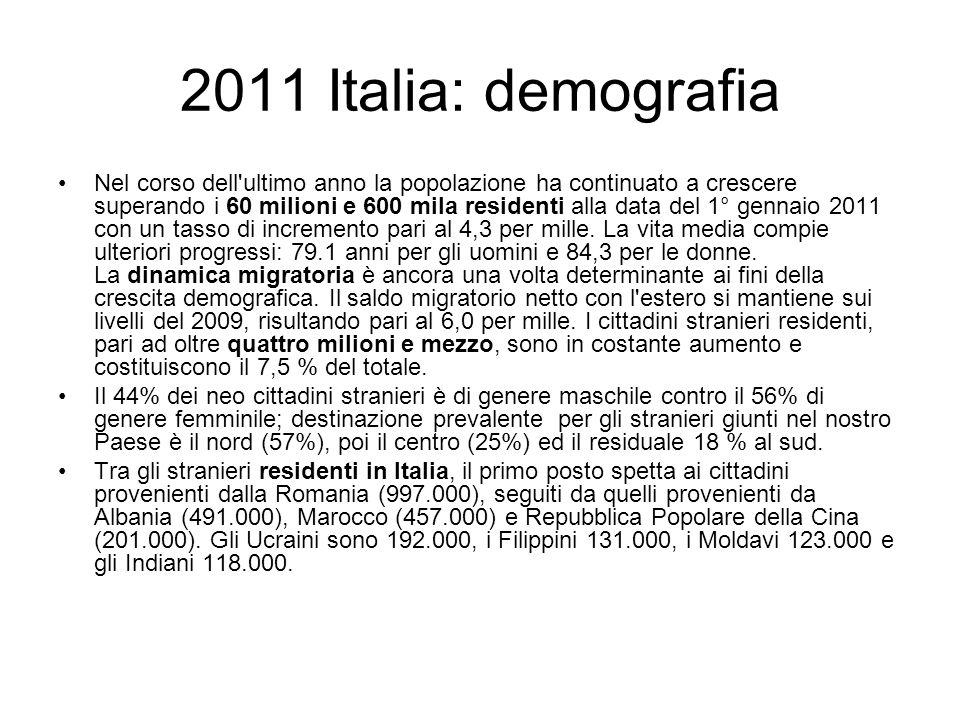 2011 Italia: demografia Nel corso dell ultimo anno la popolazione ha continuato a crescere superando i 60 milioni e 600 mila residenti alla data del 1° gennaio 2011 con un tasso di incremento pari al 4,3 per mille.
