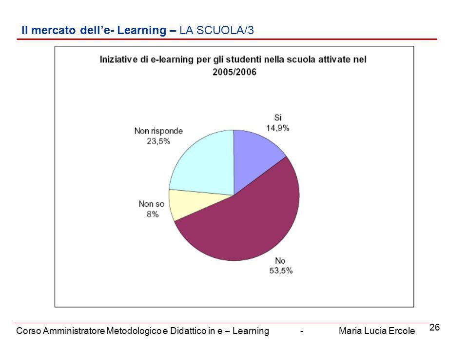 26 Il mercato dell'e- Learning – LA SCUOLA/3 Corso Amministratore Metodologico e Didattico in e – Learning - Maria Lucia Ercole