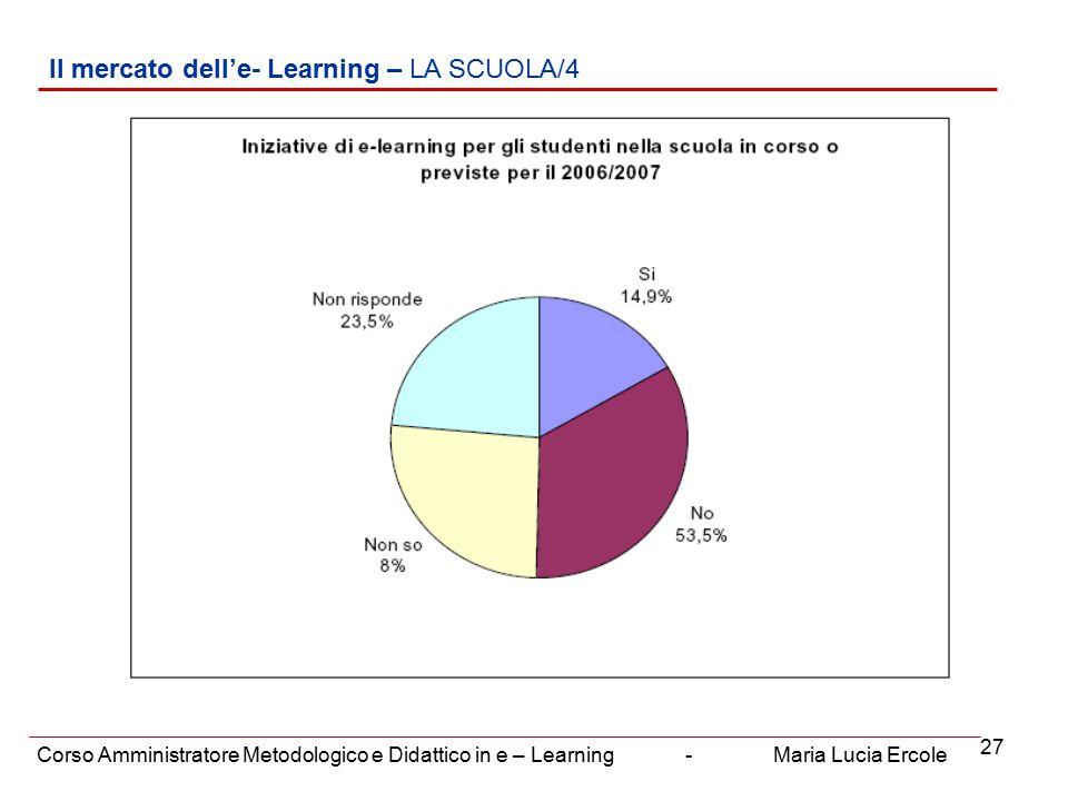 27 Il mercato dell'e- Learning – LA SCUOLA/4 Corso Amministratore Metodologico e Didattico in e – Learning - Maria Lucia Ercole