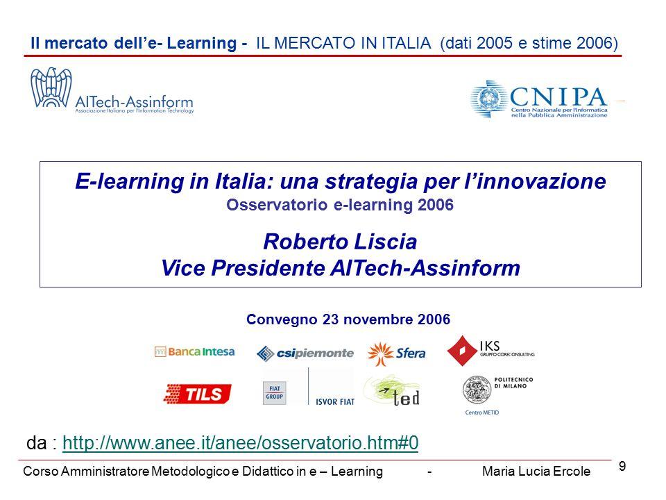 9 Il mercato dell'e- Learning - IL MERCATO IN ITALIA (dati 2005 e stime 2006) Corso Amministratore Metodologico e Didattico in e – Learning - Maria Lucia Ercole E-learning in Italia: una strategia per l'innovazione Osservatorio e-learning 2006 Roberto Liscia Vice Presidente AITech-Assinform Convegno 23 novembre 2006 da : http://www.anee.it/anee/osservatorio.htm#0http://www.anee.it/anee/osservatorio.htm#0