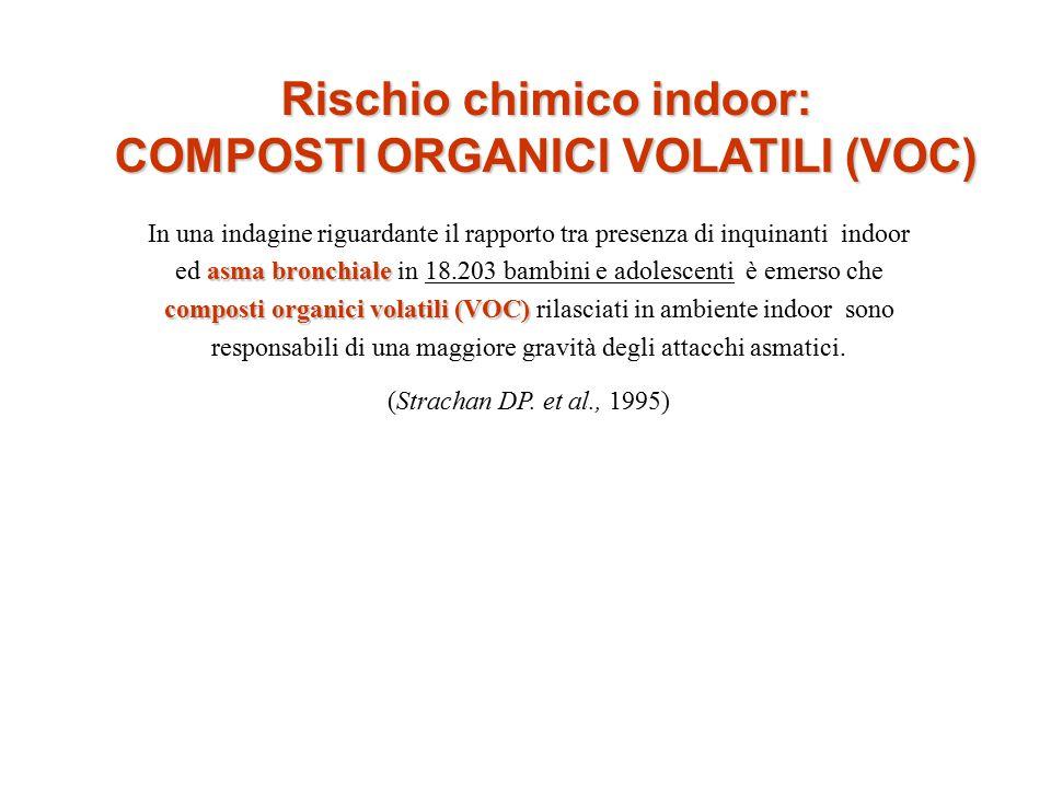 asma bronchiale composti organici volatili (VOC) In una indagine riguardante il rapporto tra presenza di inquinanti indoor ed asma bronchiale in 18.20