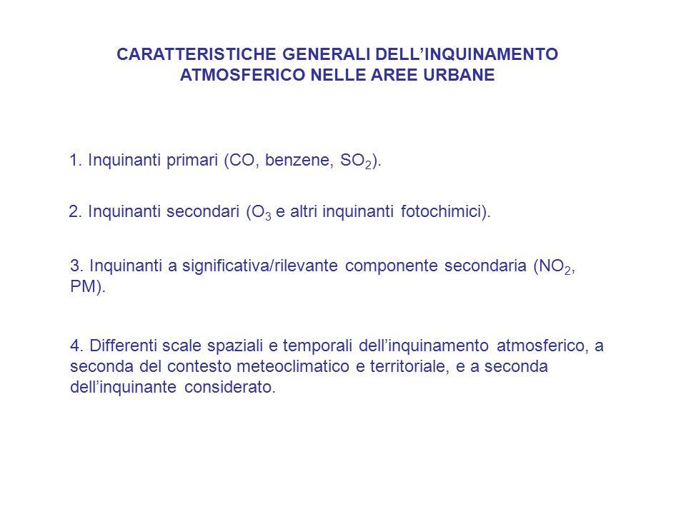 CARATTERISTICHE GENERALI DELL'INQUINAMENTO ATMOSFERICO NELLE AREE URBANE 1. Inquinanti primari (CO, benzene, SO 2 ). 2. Inquinanti secondari (O 3 e al