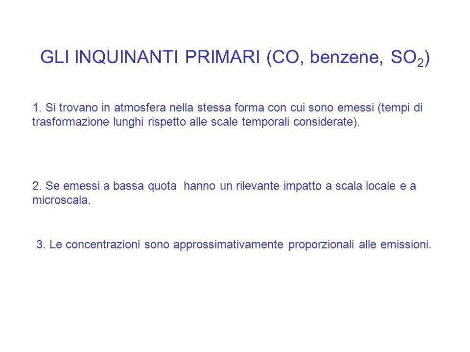 GLI INQUINANTI PRIMARI (CO, benzene, SO 2 ) 1. Si trovano in atmosfera nella stessa forma con cui sono emessi (tempi di trasformazione lunghi rispetto