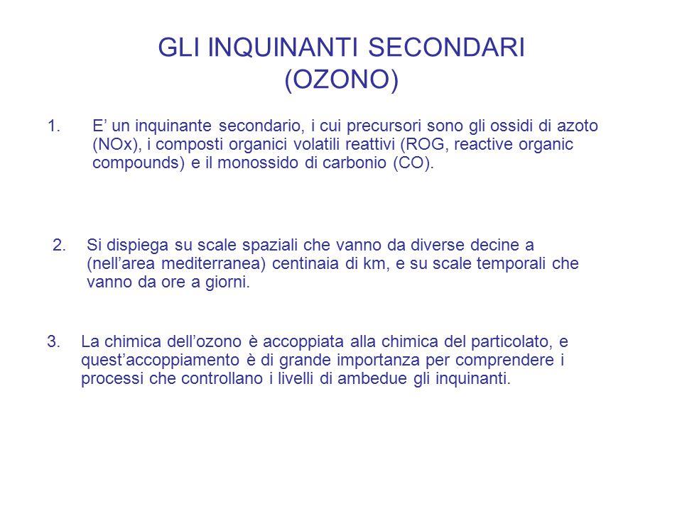 GLI INQUINANTI SECONDARI (OZONO) 1.E' un inquinante secondario, i cui precursori sono gli ossidi di azoto (NOx), i composti organici volatili reattivi