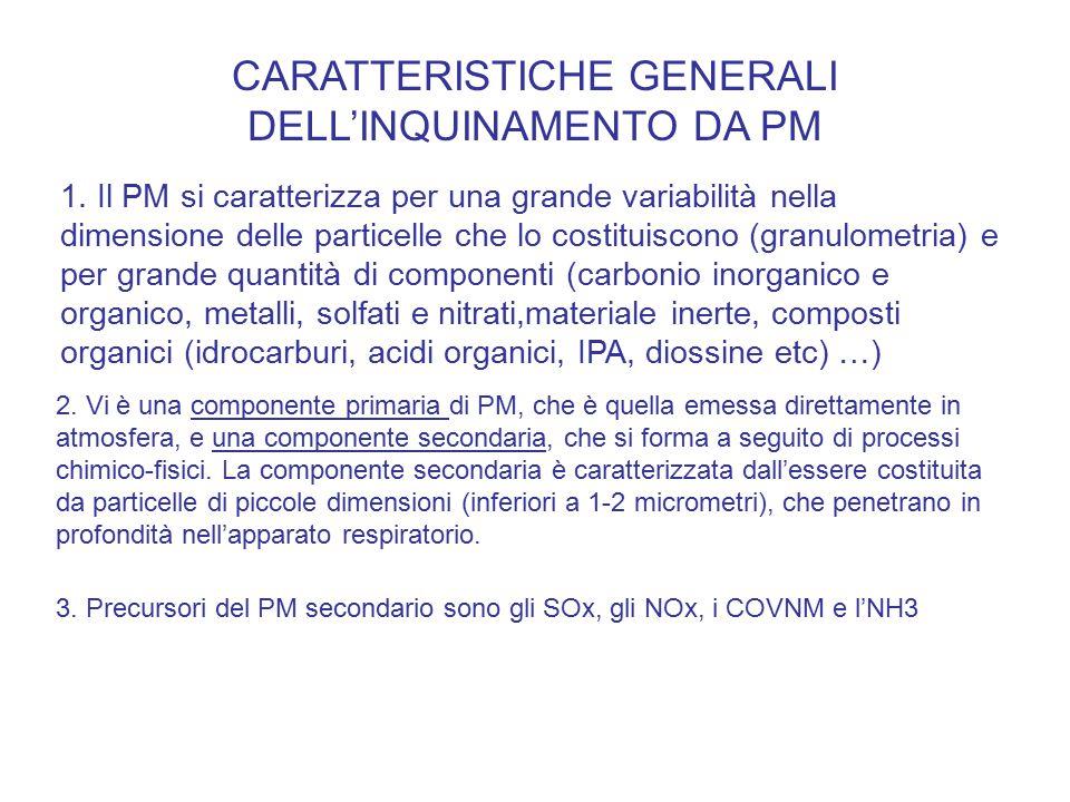 CARATTERISTICHE GENERALI DELL'INQUINAMENTO DA PM 1. Il PM si caratterizza per una grande variabilità nella dimensione delle particelle che lo costitui