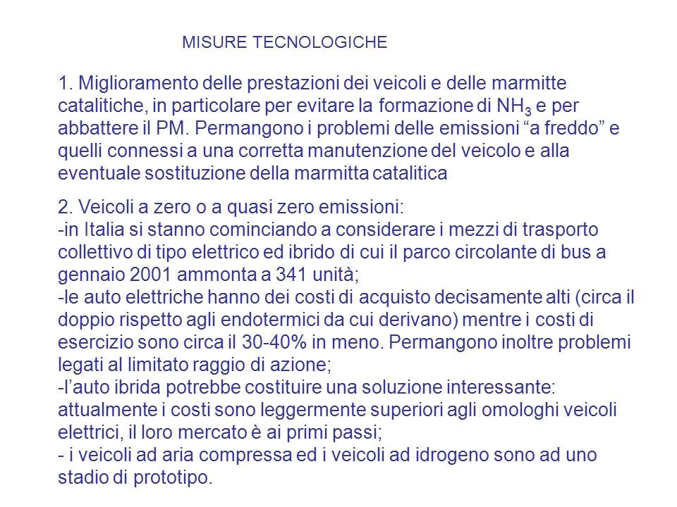 MISURE TECNOLOGICHE 1. Miglioramento delle prestazioni dei veicoli e delle marmitte catalitiche, in particolare per evitare la formazione di NH 3 e pe